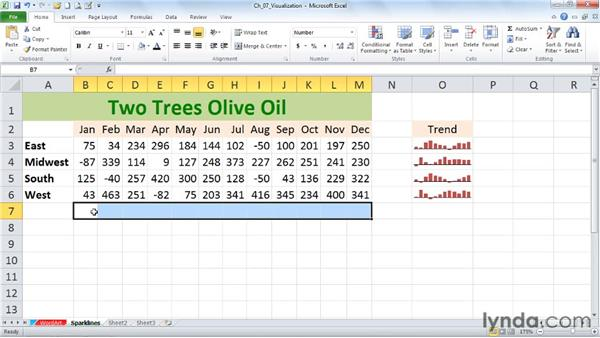 Formatting Sparklines for optimum impact: Excel 2010: Advanced Formatting Techniques