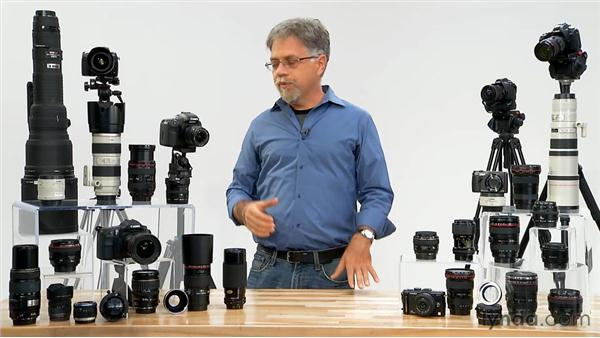 A word about camera brands: Foundations of Photography: Lenses