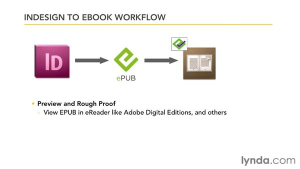 How does an INDD file become an EPUB file?: InDesign CS4 to EPUB, Kindle, and iPad