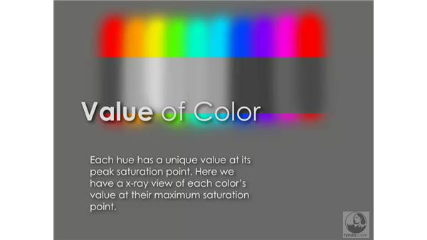 saturation: Working with Color