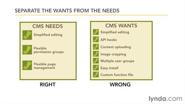 Properly assessing needs: CMS Fundamentals