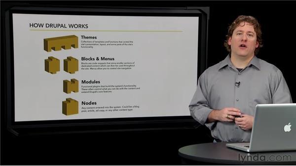 A closer look at Drupal: CMS Fundamentals