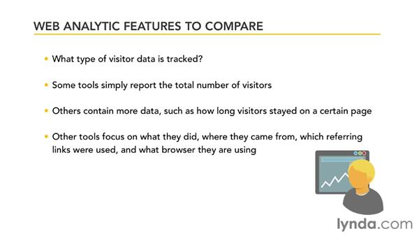 What are web analytics?: CMS Fundamentals