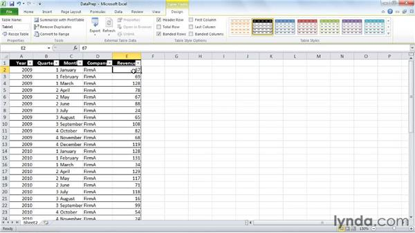 Formatting data for use in a PivotTable: Excel 2010: Pivot Tables in Depth