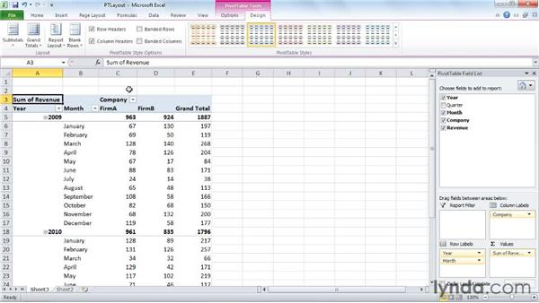 Changing the PivotTable layout: Excel 2010: Pivot Tables in Depth