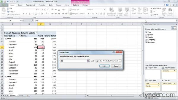Highlighting cells by applying a rule: Excel 2010: Pivot Tables in Depth