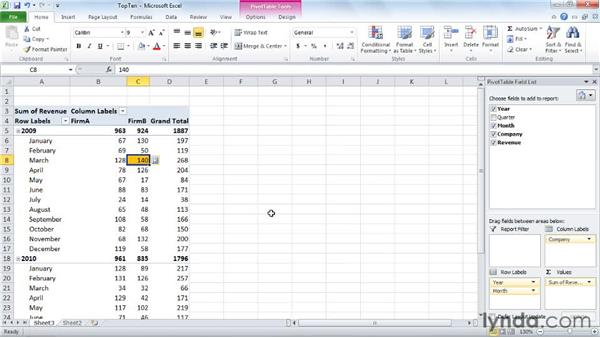 Highlighting the top or bottom values in a PivotTable: Excel 2010: Pivot Tables in Depth