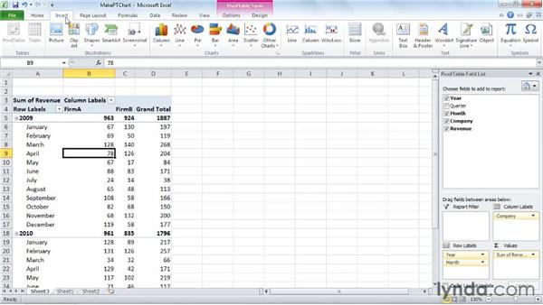 Creating a PivotChart: Excel 2010: Pivot Tables in Depth