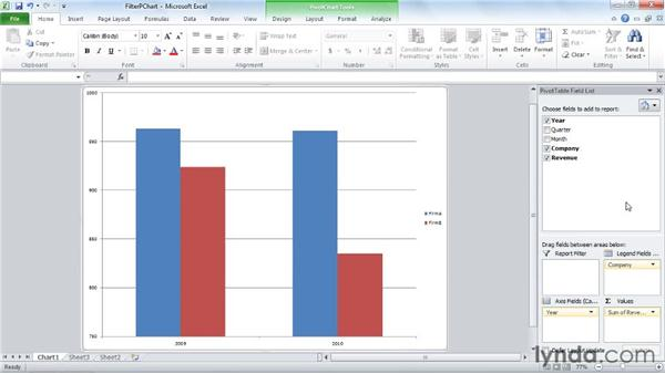 Filtering a PivotChart: Excel 2010: Pivot Tables in Depth