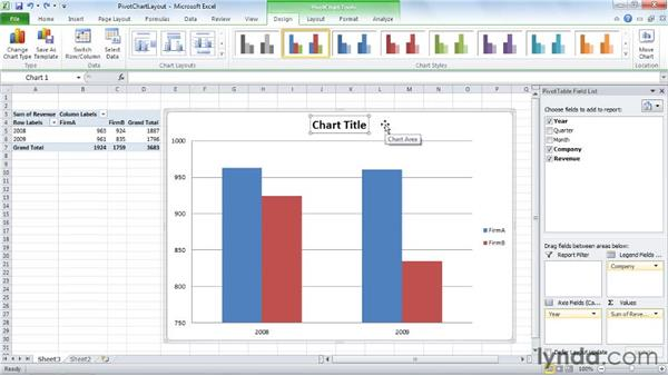 Changing a PivotChart layout: Excel 2010: Pivot Tables in Depth