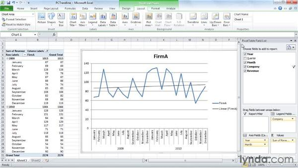 Adding a trendline to a PivotChart: Excel 2010: Pivot Tables in Depth