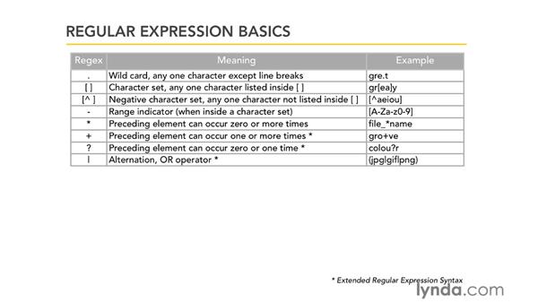 Regular expressions: Basic syntax: Unix for Mac OS X Users