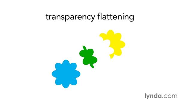The history of vector transparency: Illustrator Insider Training: Seeing Through Transparency