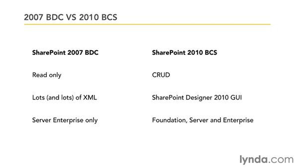 Introduction to Business Connectivity Services: SharePoint Designer 2010: Creating Data-Driven Web Pages