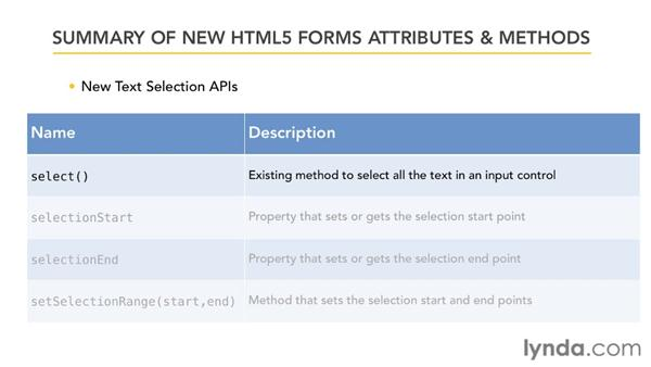 Overview of the new HTML5 Forms features: HTML5: Web Forms in Depth