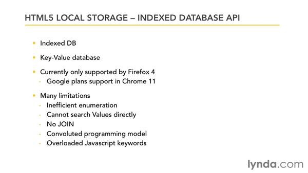 The state of IndexedDB storage: HTML5: Local Storage and Offline Applications in Depth