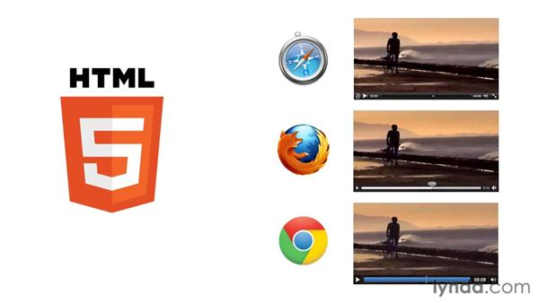 Understanding HTML5 video and audio: HTML5: Video and Audio in Depth