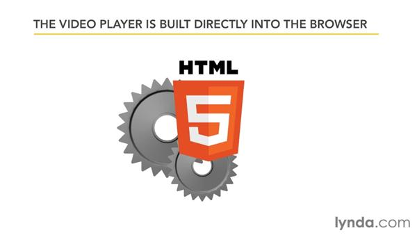 The state of HTML5 video and audio: HTML5: Video and Audio in Depth