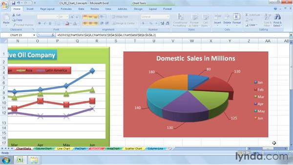 Welcome: Excel 2007: Charts in Depth