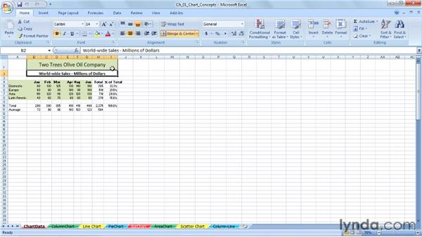 Using the exercise files: Excel 2007: Charts in Depth