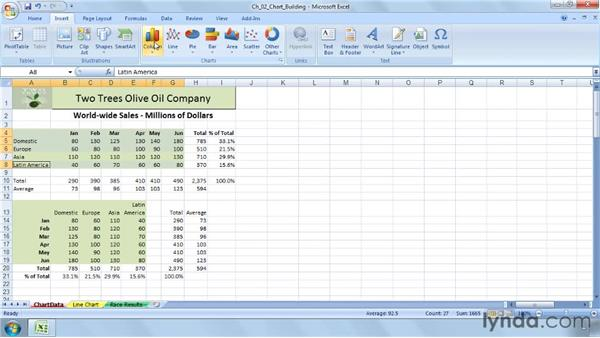 Selecting data to display as a chart: Excel 2007: Charts in Depth