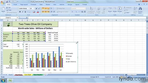 Creating charts instantly with shortcuts: Excel 2007: Charts in Depth