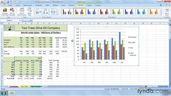 Creating presentation-ready charts with just a few adjustments: Excel 2007: Charts in Depth