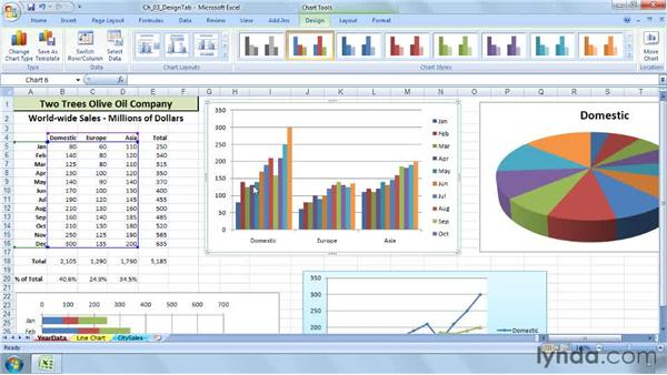 Switching rows and columns for a different view of the data: Excel 2007: Charts in Depth