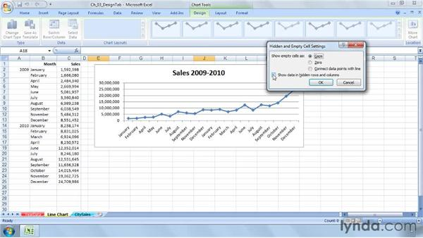 Dealing with empty and hidden cells : Excel 2007: Charts in Depth