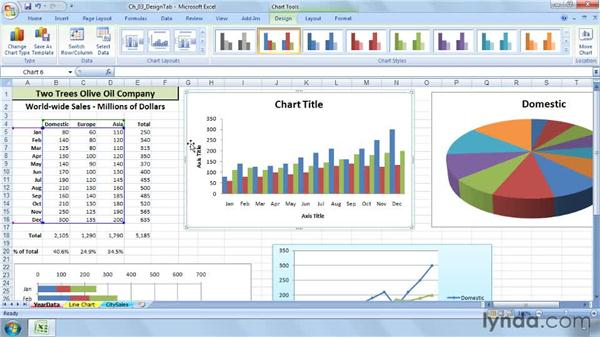 Choosing a chart layout: Excel 2007: Charts in Depth