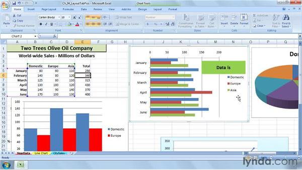 Adding floating text and text boxes: Excel 2007: Charts in Depth