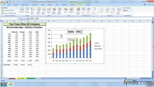 Adding, editing, and removing chart titles: Excel 2007: Charts in Depth