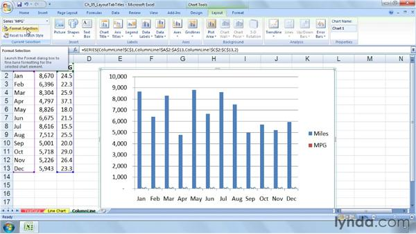 Showing numbers of different scales: Excel 2007: Charts in Depth