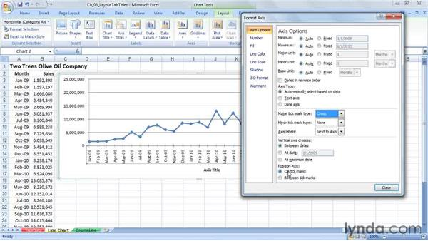 Specifying the position of tick marks and axis labels: Excel 2007: Charts in Depth