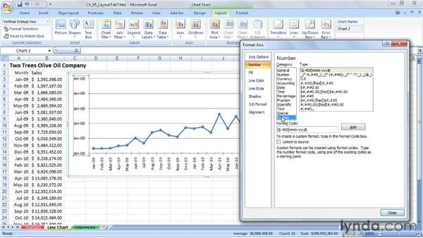Changing the numeric format on labels: Excel 2007: Charts in Depth
