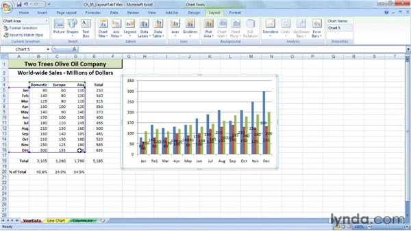 Adding and editing data labels: Excel 2007: Charts in Depth