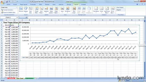 Showing the source of a chart's data: Excel 2007: Charts in Depth