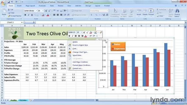 Modifying axis scaling: Excel 2007: Charts in Depth