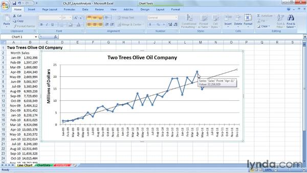 Analyzing existing and future data with trendlines: Excel 2007: Charts in Depth