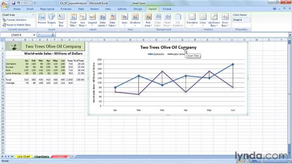 Adding high-low lines and up-down bars: Excel 2007: Charts in Depth