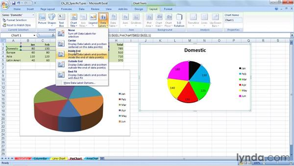 Using pie charts: Excel 2007: Charts in Depth