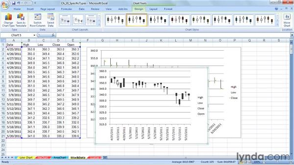 Using area, stock, and XY charts: Excel 2007: Charts in Depth