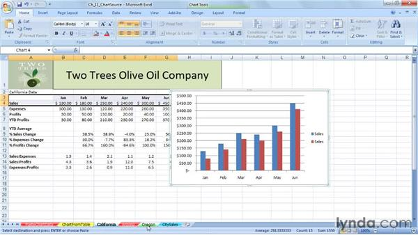Creating charts from multiple data sources : Excel 2007: Charts in Depth