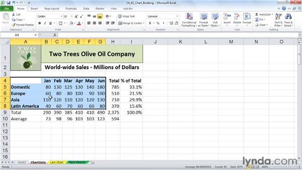 Creating charts instantly with shortcuts: Excel 2010: Charts in Depth