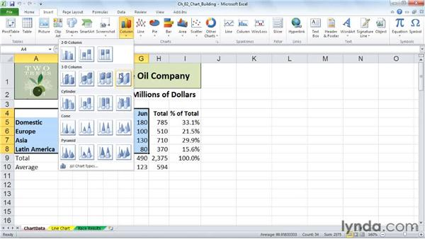 Creating charts with standard menu commands: Excel 2010: Charts in Depth