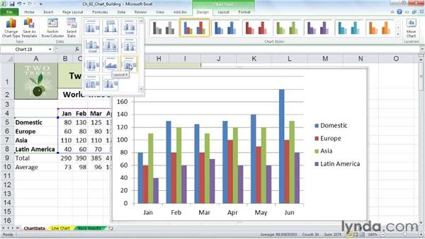 Creating presentation-ready charts with just a few adjustments: Excel 2010: Charts in Depth