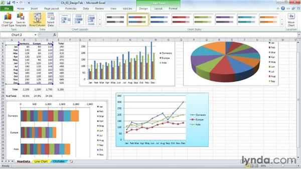 Switching rows and columns for a different view of the data: Excel 2010: Charts in Depth