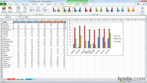 Dealing with empty and hidden cells : Excel 2010: Charts in Depth