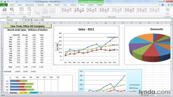 Choosing a chart layout: Excel 2010: Charts in Depth