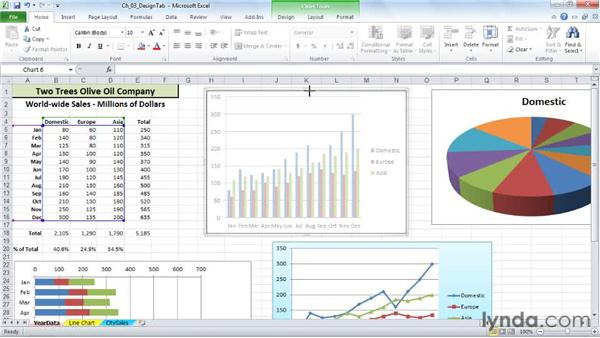 Moving and resizing a chart: Excel 2010: Charts in Depth